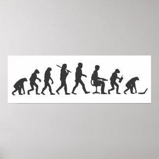 Evolução do laptop do homem pôster