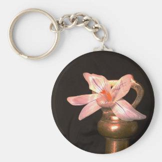Flores do açafrão chaveiro