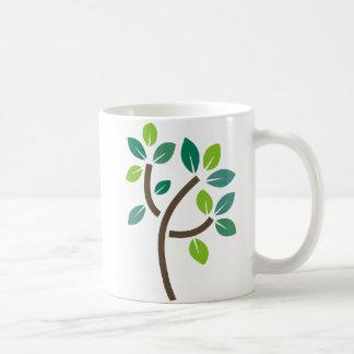 Folhas da árvore caneca