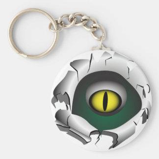 Furo, ruptura. Os olhos do monstro Chaveiro