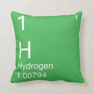 Hidrogênio Almofada