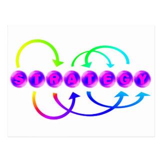 Ideia da estratégia cartão postal
