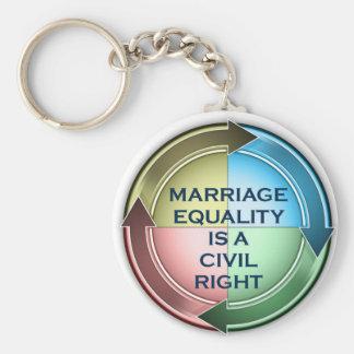 Igualdade do casamento chaveiro