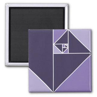 Íman Triângulos dourados da relação (roxos)