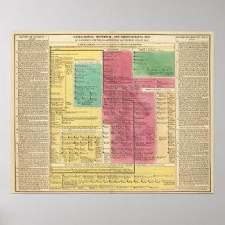 Império de Geman desde 1273 até 1815 Poster