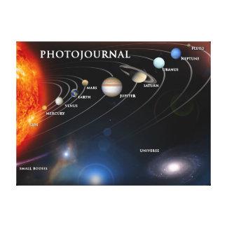 Impressão Em Tela Planetas em nosso sistema solar