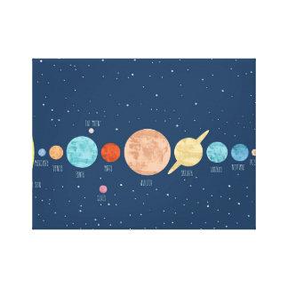 Impressão Em Tela Sistema solar