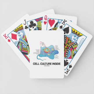 Interior da cultura celular (pilha eucariótica) baraloho de pôquer