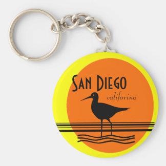 Lembrança do Diego-Por do sol de San Chaveiro