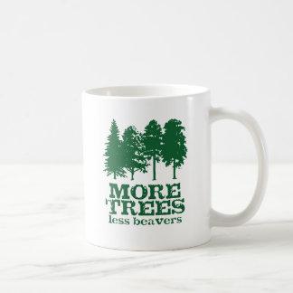 Mais árvores caneca