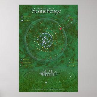 Mapa de Stonehenge Pôster