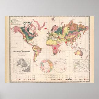 Mapa do mundo antigo 4_Maps da antiguidade Pôster