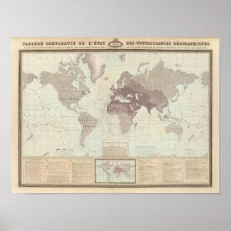 Mapa do mundo histórico poster