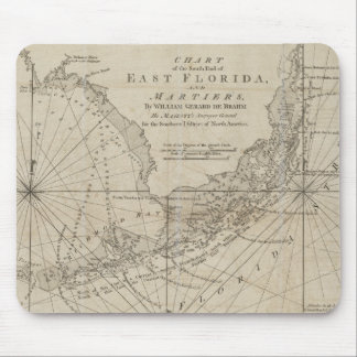Mapa do vintage das chaves de Florida (1771) Mouse Pads