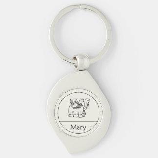 Mary no chaveiro maia