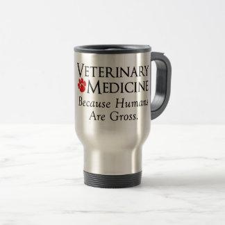 Medicina veterinária…. Porque os seres humanos são