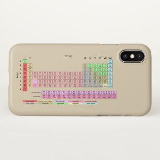 Mesa de elementos periódica capa para iPhone x