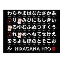 Mesa japonesa dos Hiragana (alfabeto) Cartão Postal