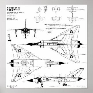 Modelos da seta de Avro Pôster