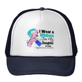 Nora - fita do cancer de tiróide bonés