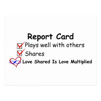 Notas Cartão Postal