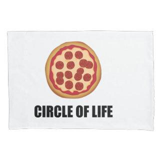 O círculo da pizza da vida