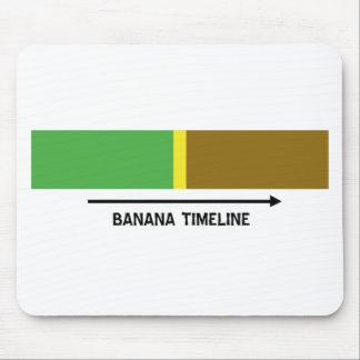 O espaço temporal da banana mouse pad