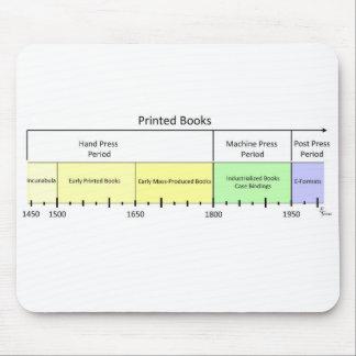 O espaço temporal impresso da história do livro mouse pad