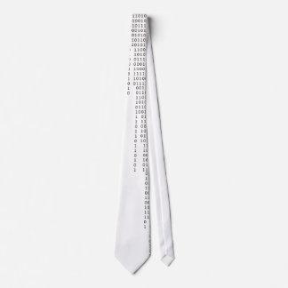 O laço do nerd gravata