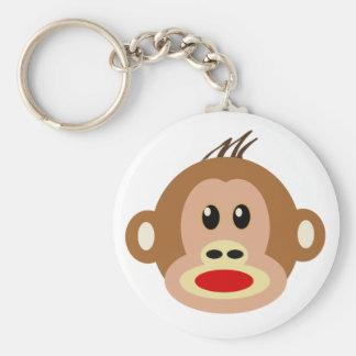 O macaco vê o macaco fazer chaveiro