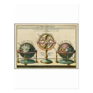 O objeto antigo do astrónomo, a esfera armillary cartão postal
