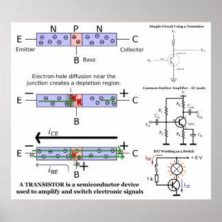 O sinal eletrônico amplifica o semicondutor do tra poster