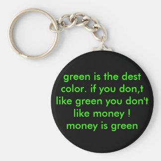 o verde é a cor do dest. se você don, t como o gre chaveiro