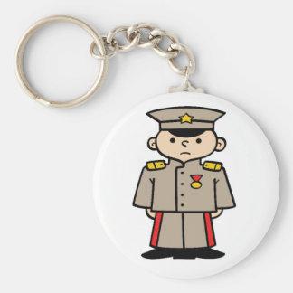 oficial chaveiro