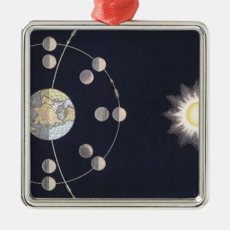 Ornamento De Metal Astronomia do vintage, fases da lua com terra