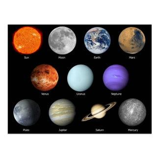 Os planetas cartão postal