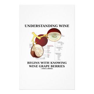 Papelaria O vinho compreensivo começa com o conhecimento da