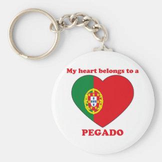 Pegado Chaveiro