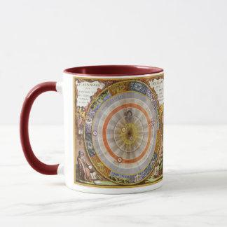 Planisphere Copernican celestial da astronomia do Caneca