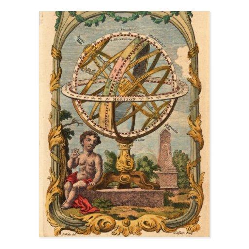 #Postcard do #Antique do #Vintage Cartao Postal