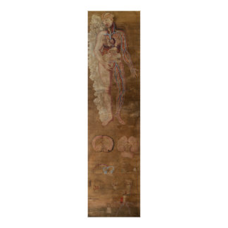 Poster Antique silk painting nervous system