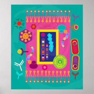 Poster celular da biologia