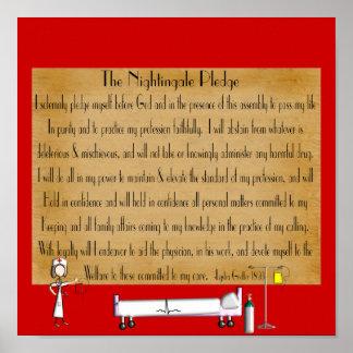 Poster da garantia de Florence Nightingale