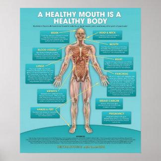 Poster dental da higiene oral