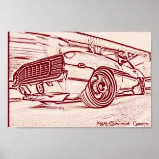 Poster do carro do músculo