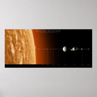 Poster do sistema solar