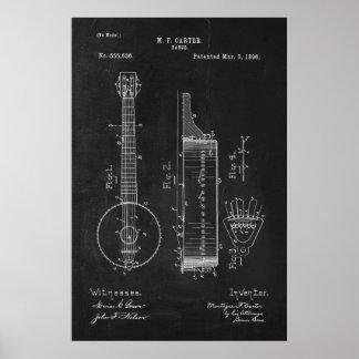 Poster Patente do banjo do quadro