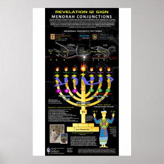 Poster Revelação 12 teste padrão de Sgn - de Menorah