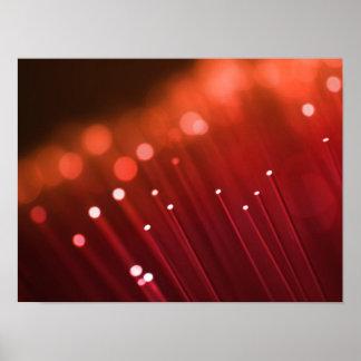 Poster Sumário da fibra óptica