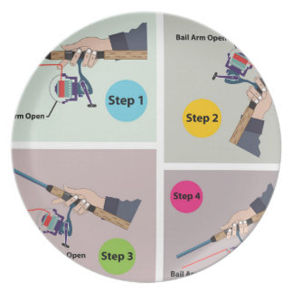 Prato Quatro etapas para moldar a haste de giro com